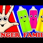 Colors Finger Family | Finger Family Song | Learn Colours for Kids Toddlers | Animated Surprise Eggs