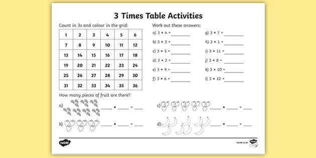 Multiplication Worksheets Year 3 Australia