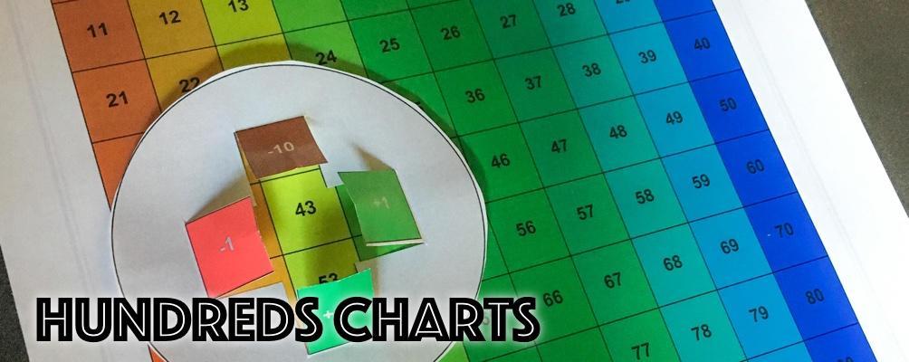 Dads Worksheets Multiplication Chart