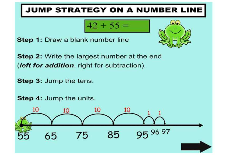 Jump Math Multiplication Worksheets 5