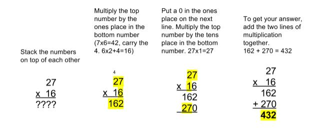 Multiplication And Division Common Core Worksheets