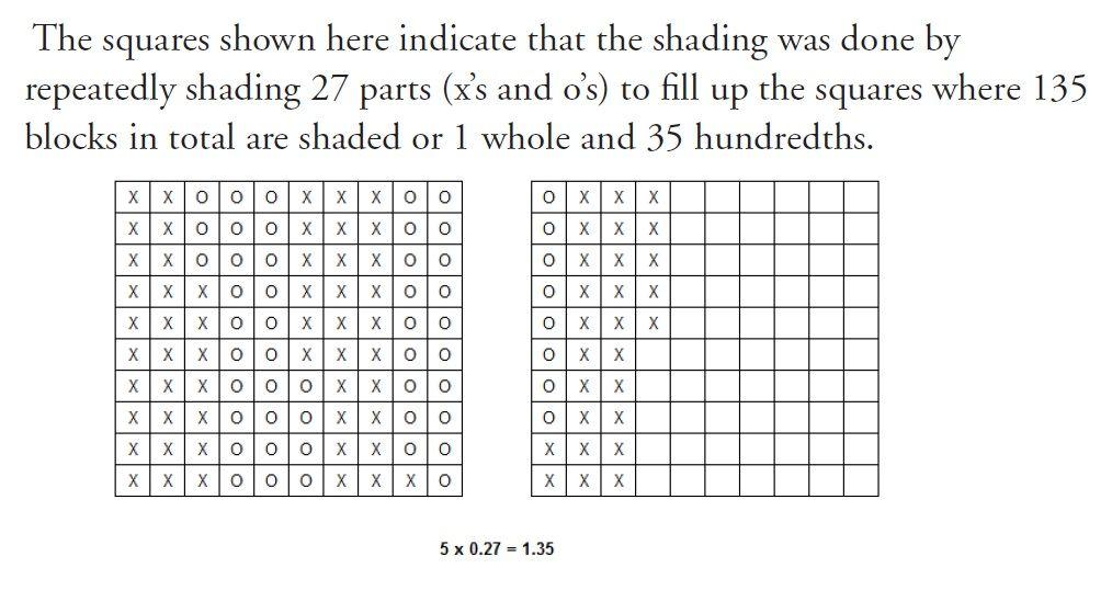 Multiplication Hundredths Worksheet 7