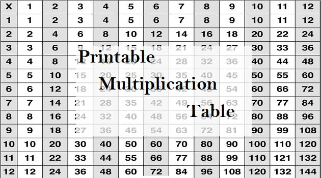 Multiplication Worksheets Doc 1