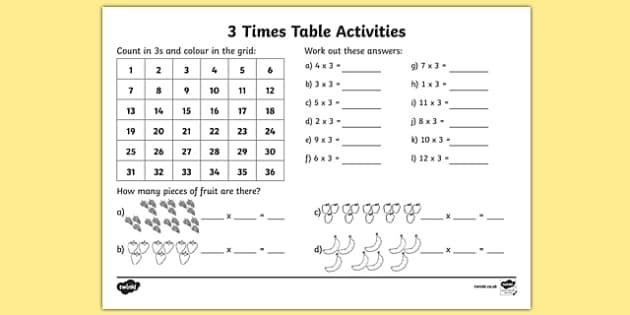 Multiplication Worksheets Entry Level 3 6