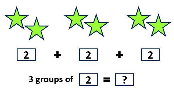 Multiplication Worksheets For 1st Grade Pdf