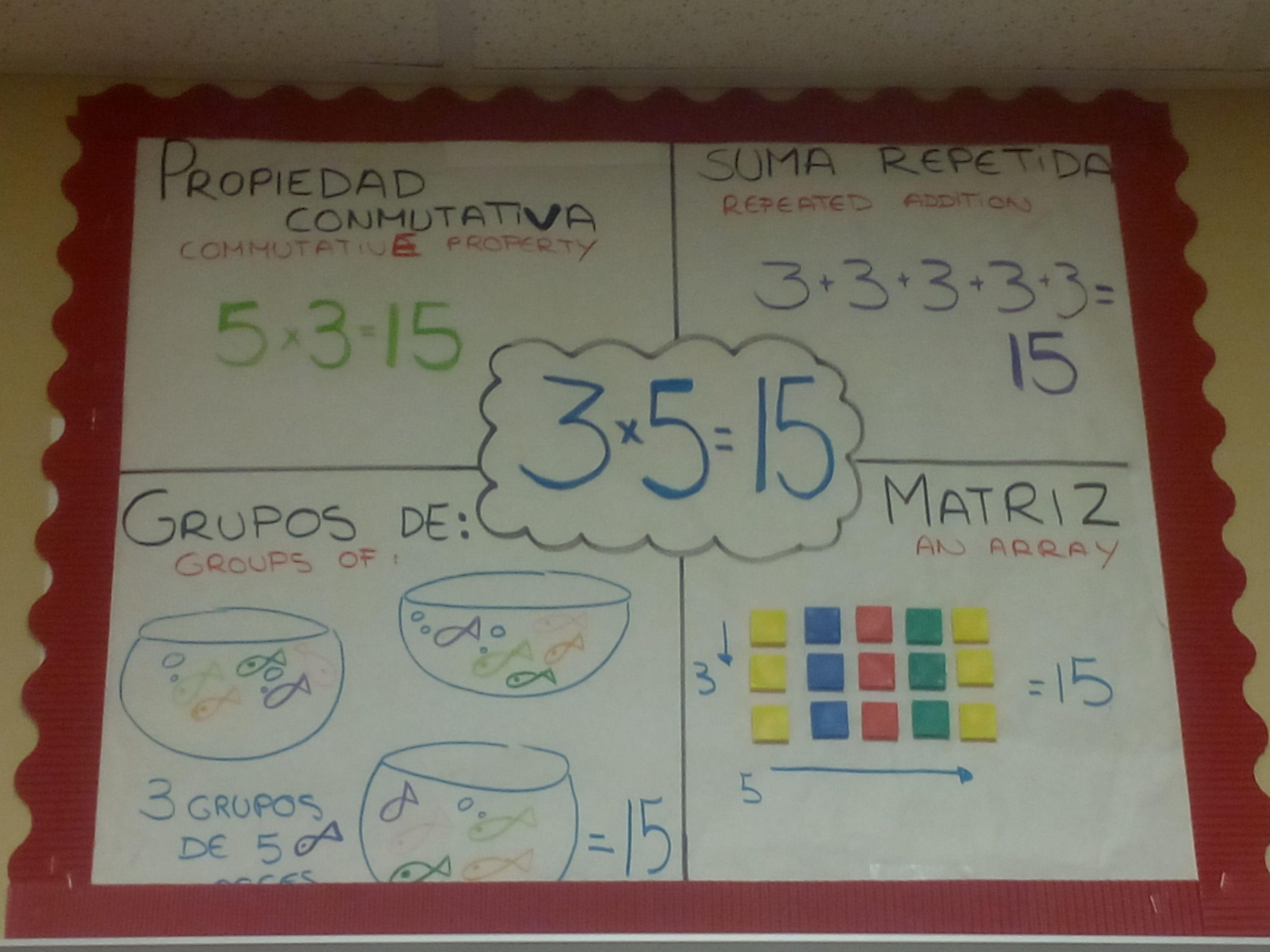 Multiplication Worksheets In Spanish 3