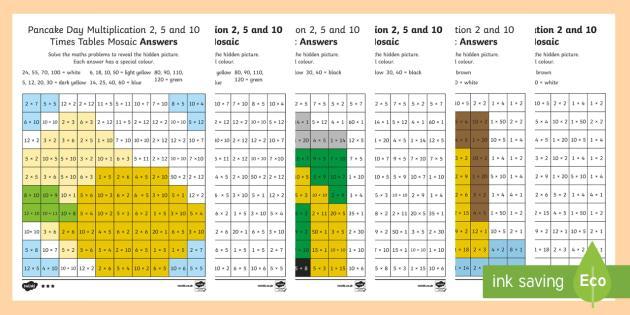 Multiplication Worksheets Ks2 Year 4