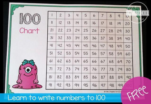 Multiplying Tens Hundreds Thousands Worksheet