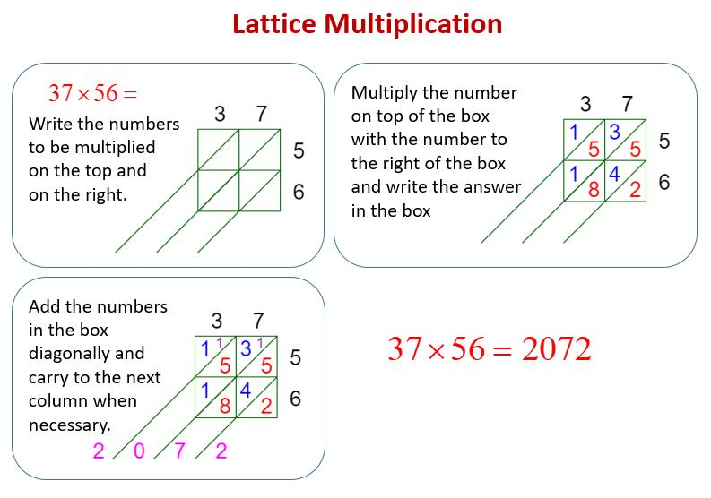 Long Multiplication Lattice Method Worksheets