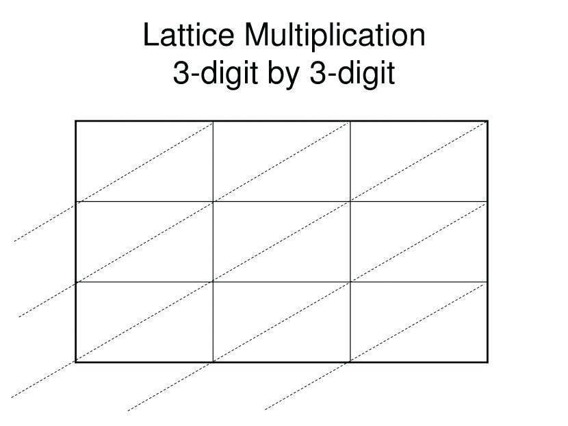 Multiplication Using The Lattice Method Worksheets