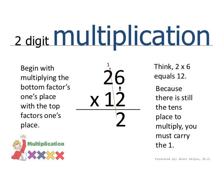Multiplication Worksheets 2 Digits By 3 Digits