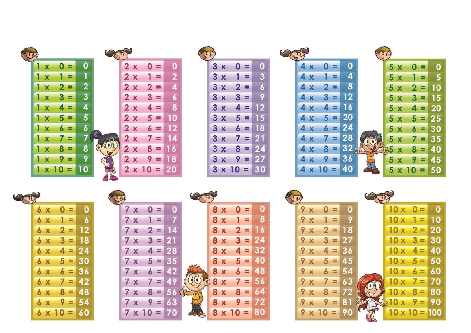 Multiplication Worksheets Numbers 1-12 8