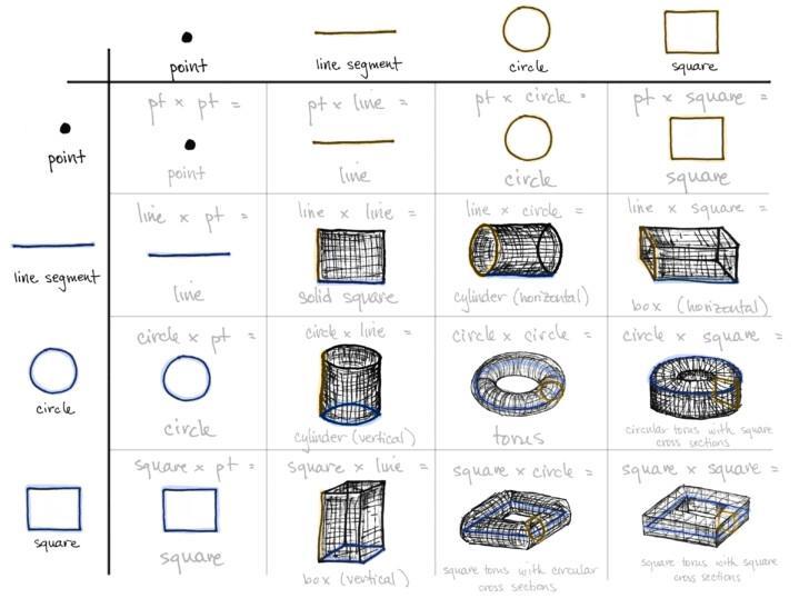 Multiplication Worksheets Vertical 1