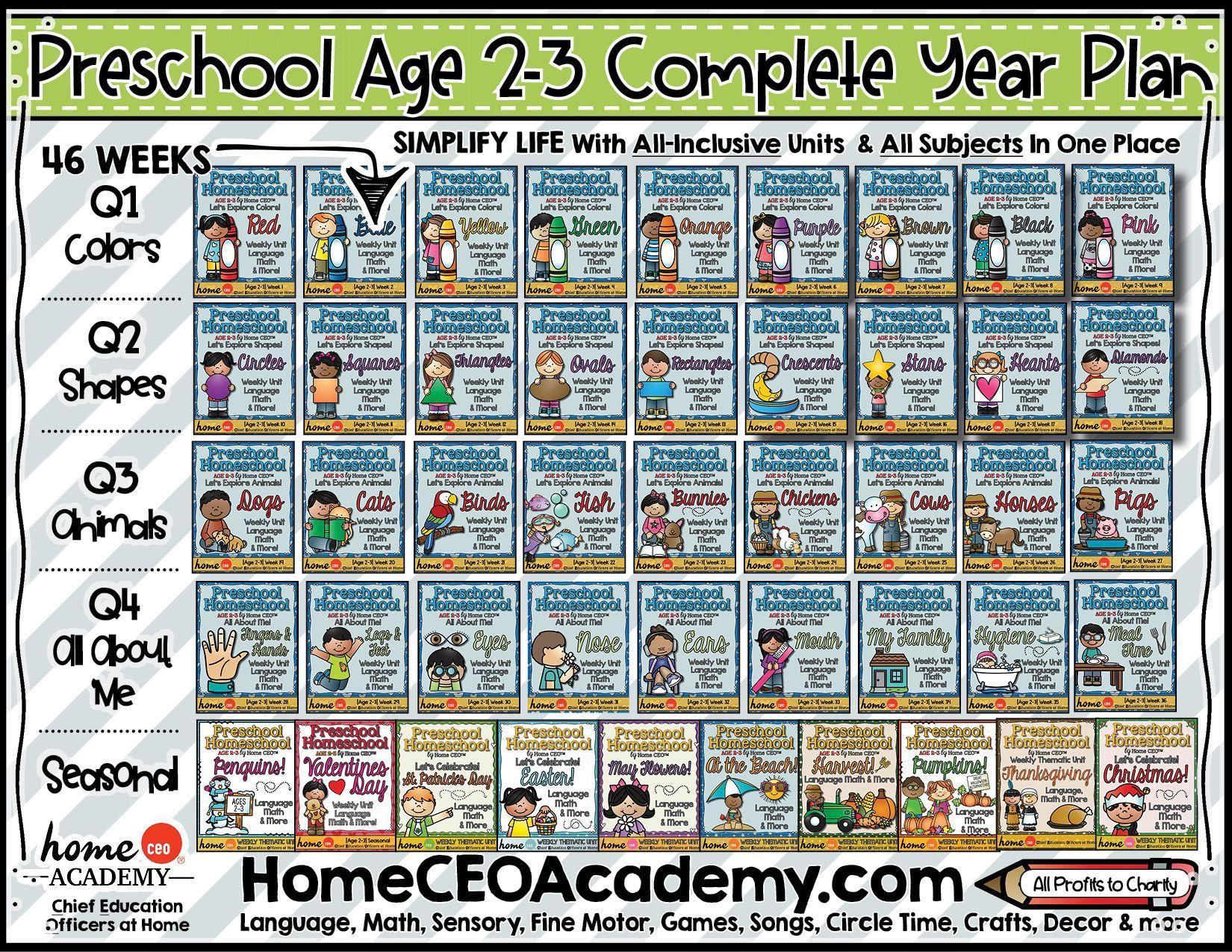 Free Preschool Worksheets Age 2-3