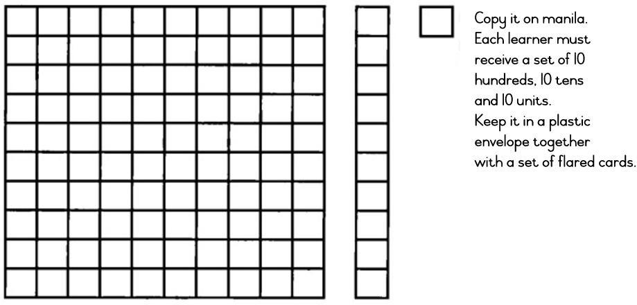 Multiplication Across Zeros Worksheets 7