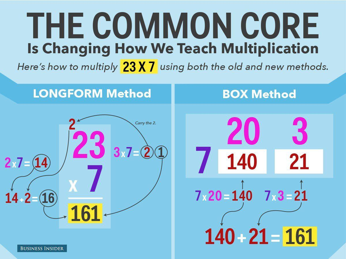 Multiplication Vertical Worksheets Common Core 1