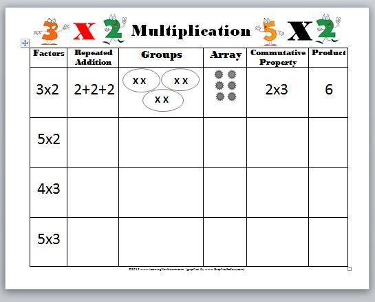 Multiplication Worksheet Year 2 Tes