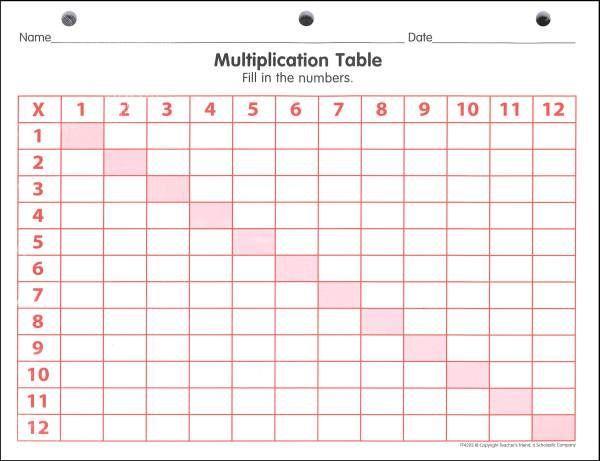 Multiplication Worksheets X 12 6