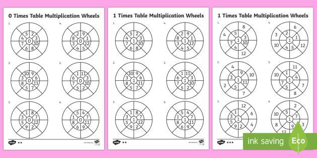 Multiplying Across Zeros Worksheet