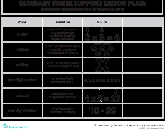 Multiplying Zeros Worksheet 1