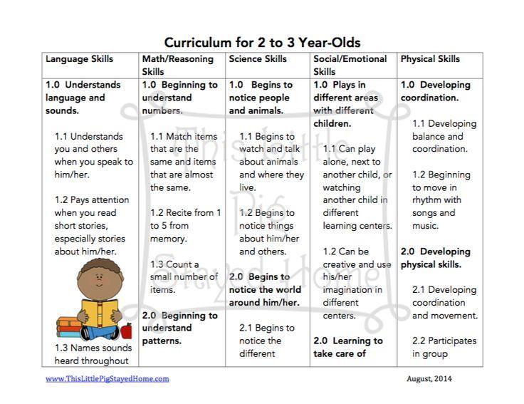 Preschool Worksheets Age 2-3 3