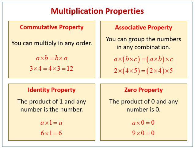 Zero Property Of Multiplication Worksheet Grade 2