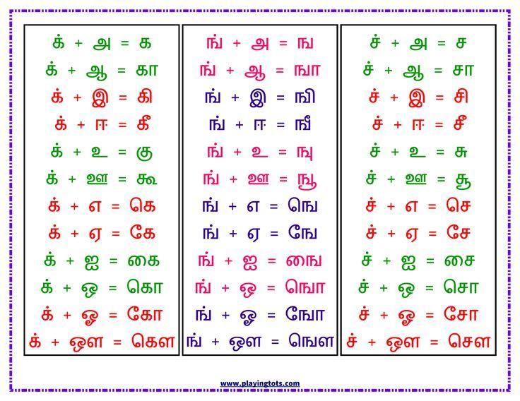 Preschool Worksheets Tamil – Kids Worksheets