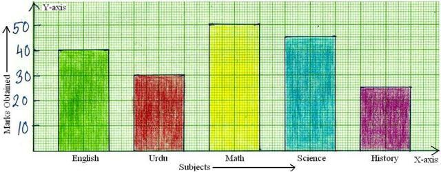 Math Worksheets Class 4 12