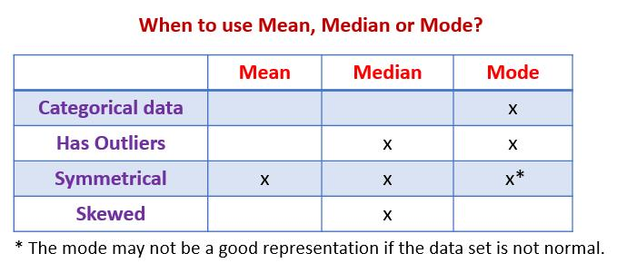 Math Worksheets For Grade 3 8