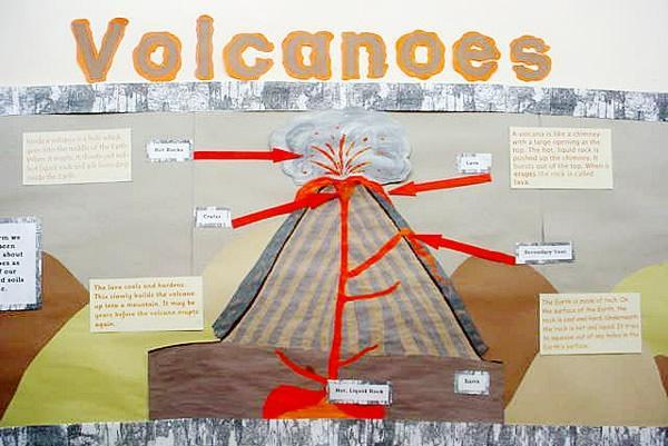 Preschool Volcano Worksheets 4