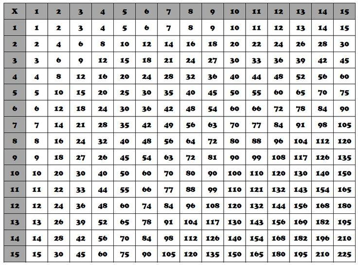 Math Worksheets Division And Multiplication 3