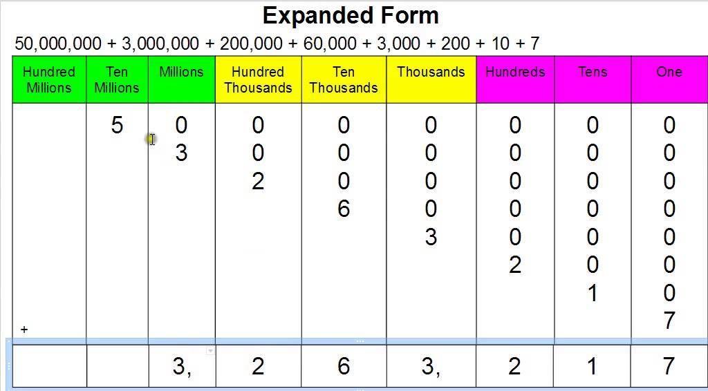 Math Worksheets Expanded Form 2