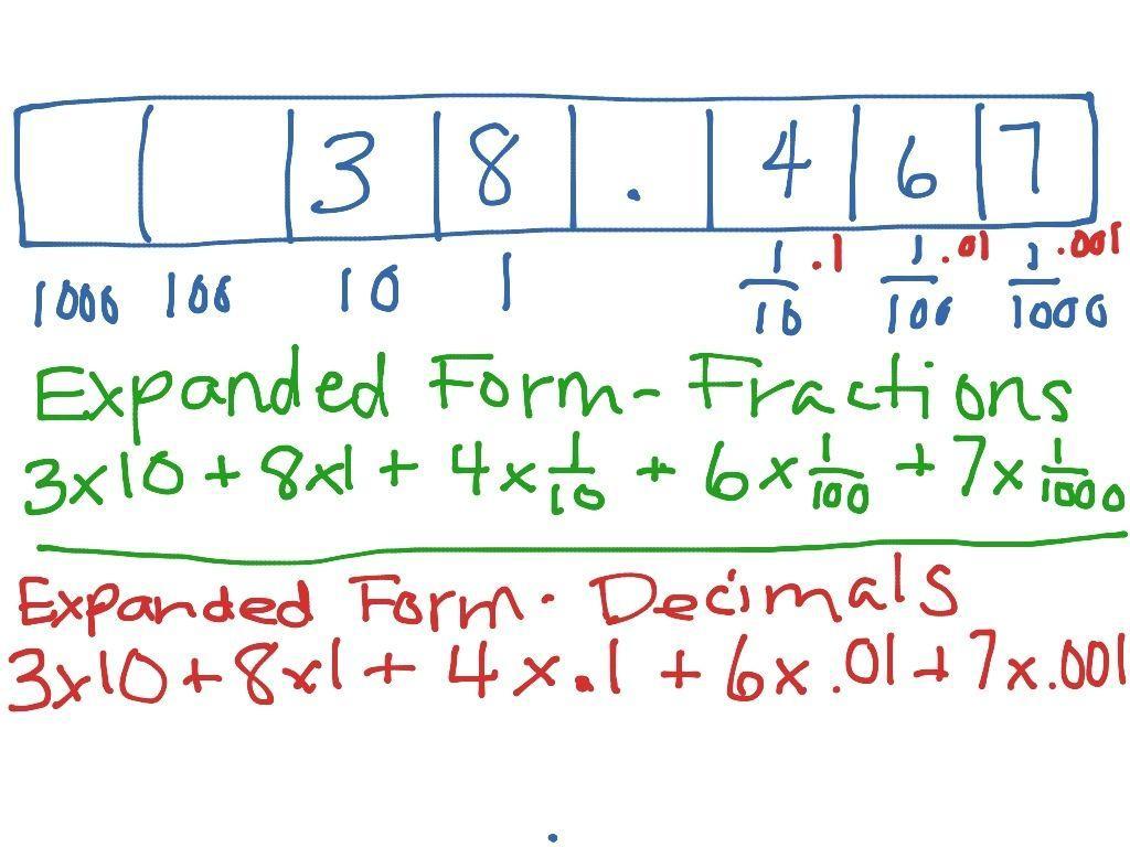 Math Worksheets Expanded Form 4