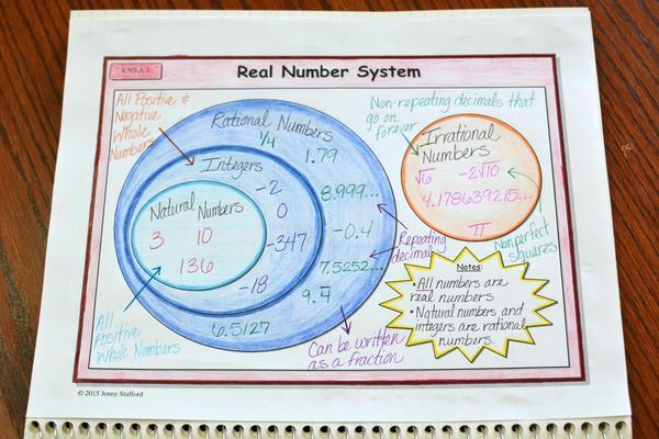 Math Worksheets For Grade 1 12