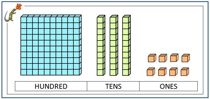 Math Worksheets Hundreds Tens Ones 4