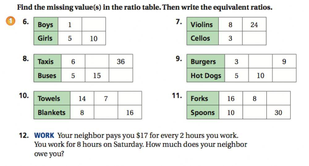 Math Practice Worksheets Ratios And Proportions