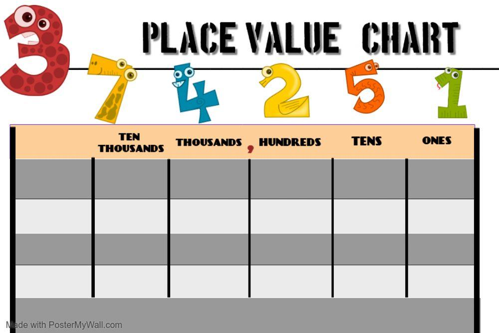 Math Worksheets Place Value Tens And Ones