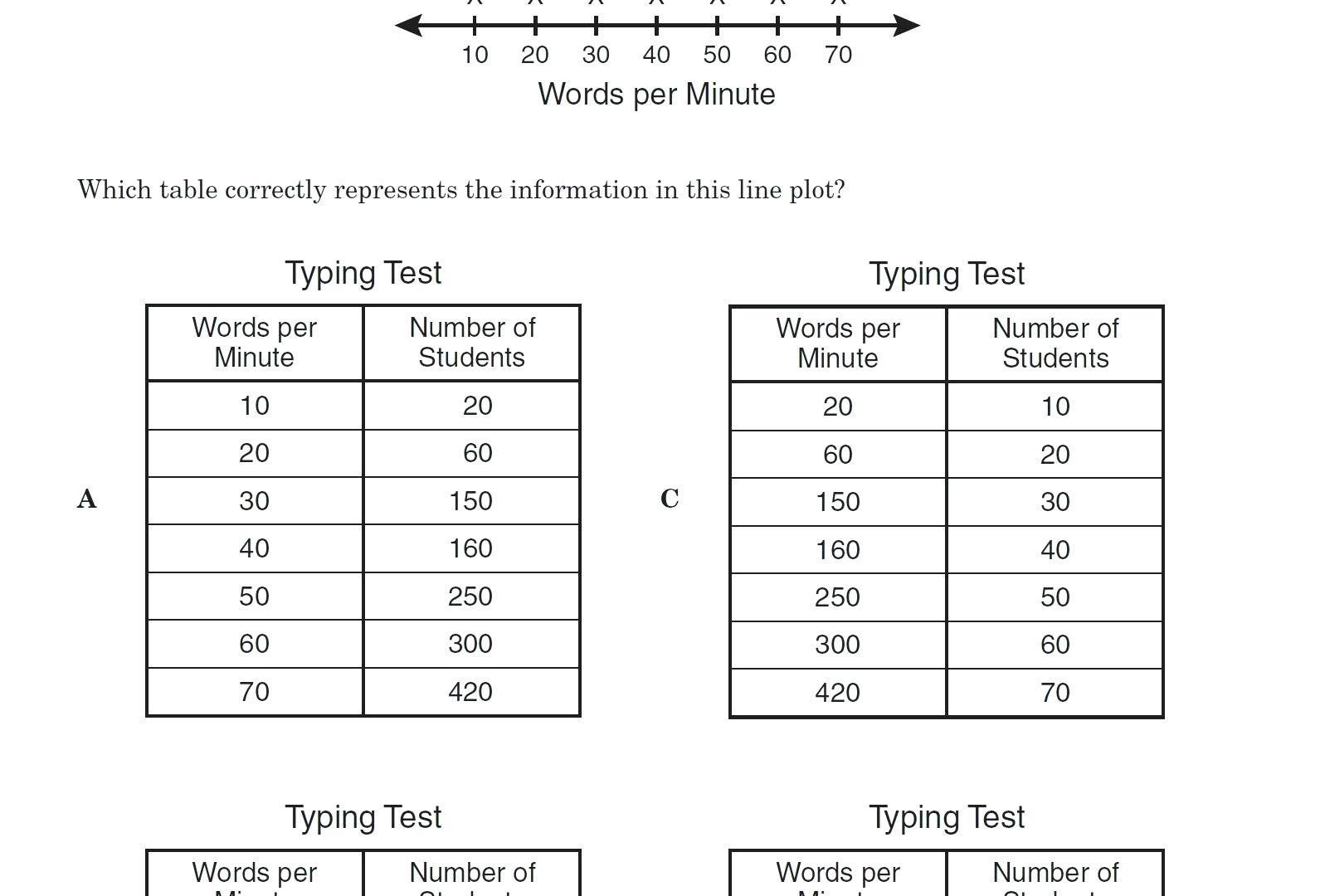 Math Worksheets Ratios Word Problems
