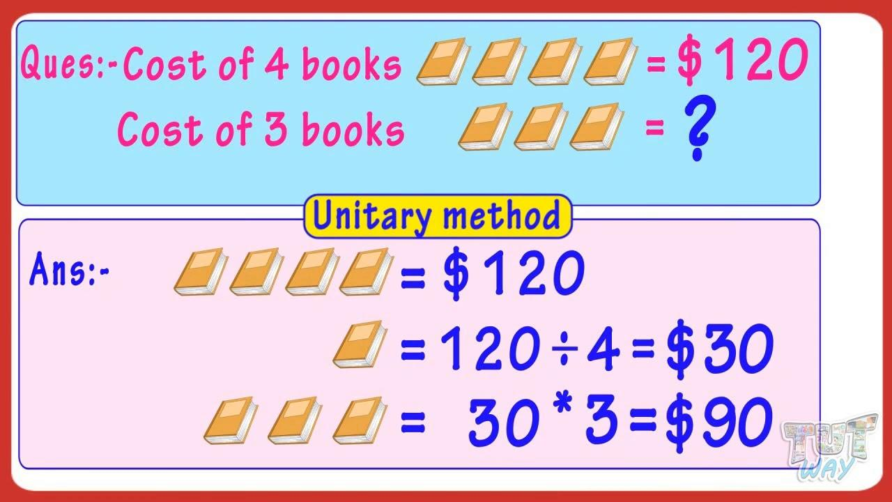 Math Worksheets Unitary Method 7