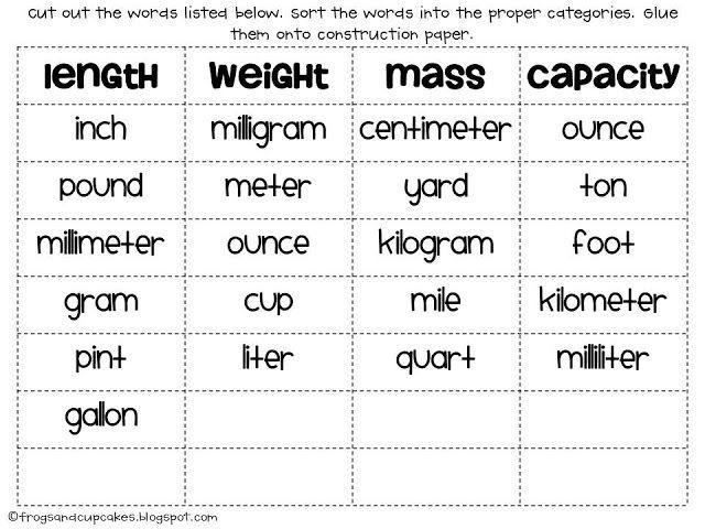 Math Worksheets Units Of Measurement 1