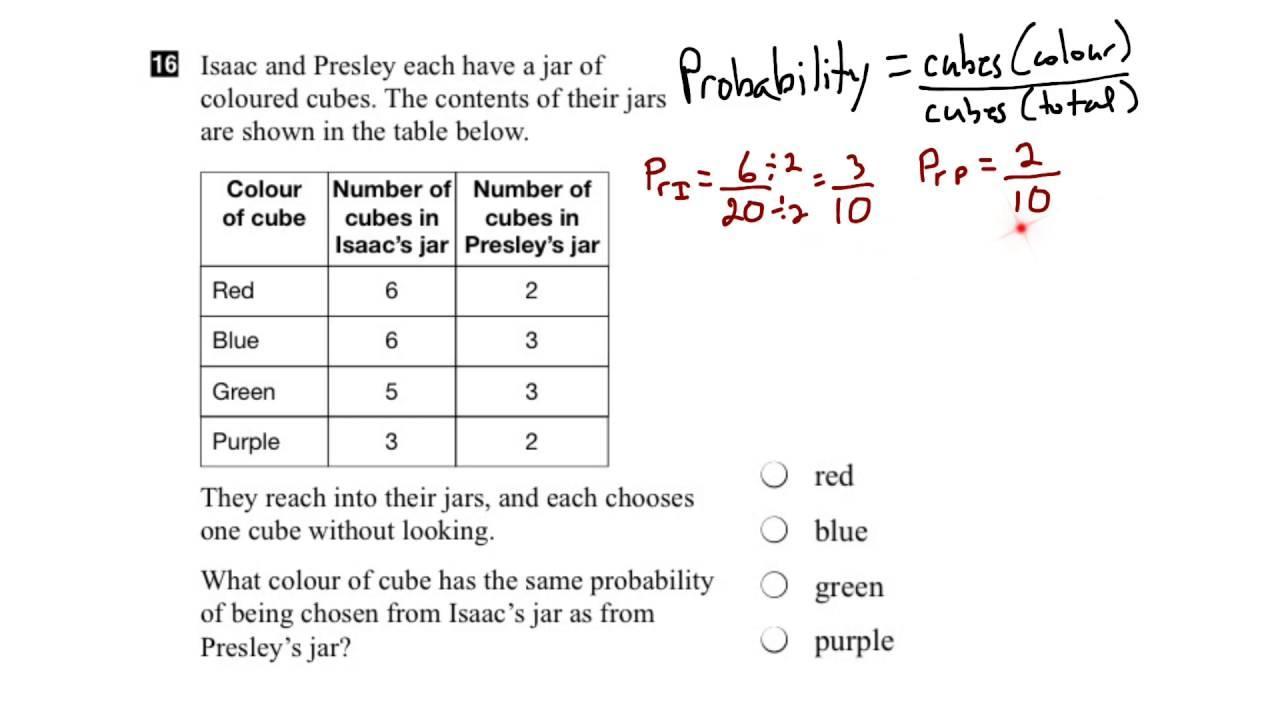 Algebra Patterns Worksheets Grade 6