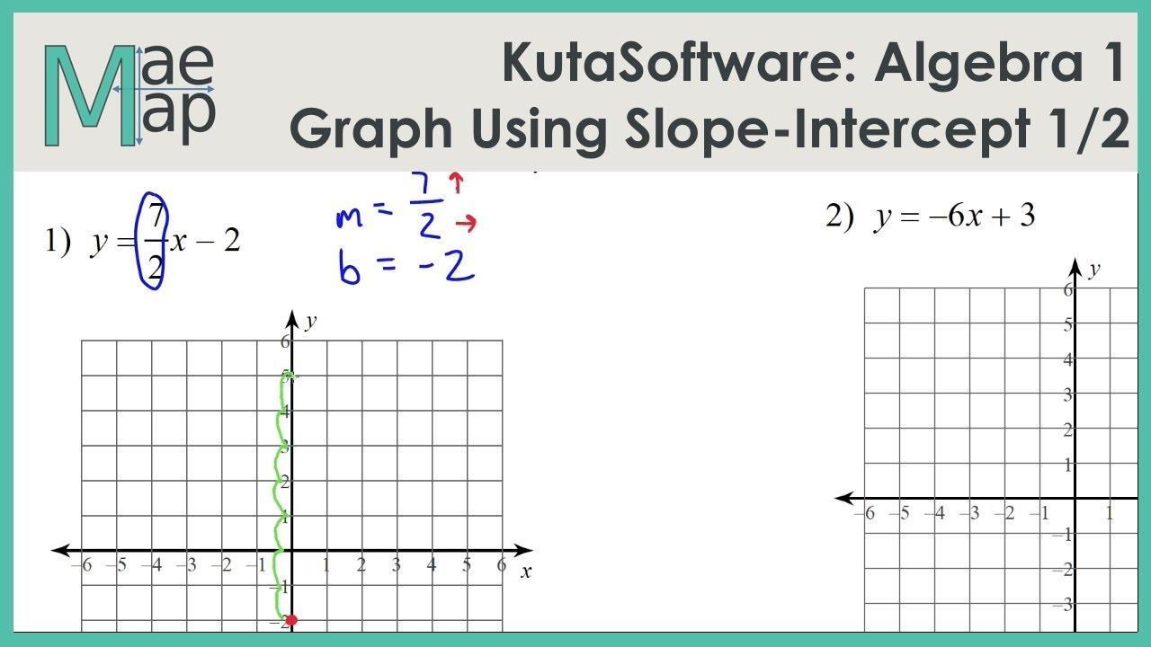 Glencoe Algebra 1 Worksheets Answer Key