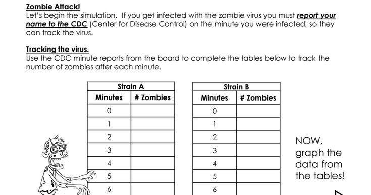 Killing Zombies Math Worksheet Answers