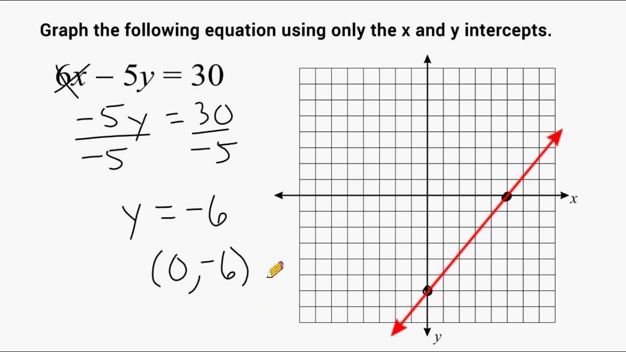 Math Worksheets X And Y Intercept 1