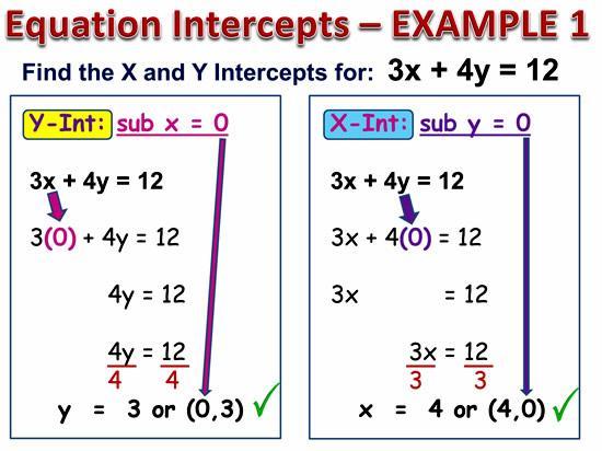 Math Worksheets X And Y Intercept 2