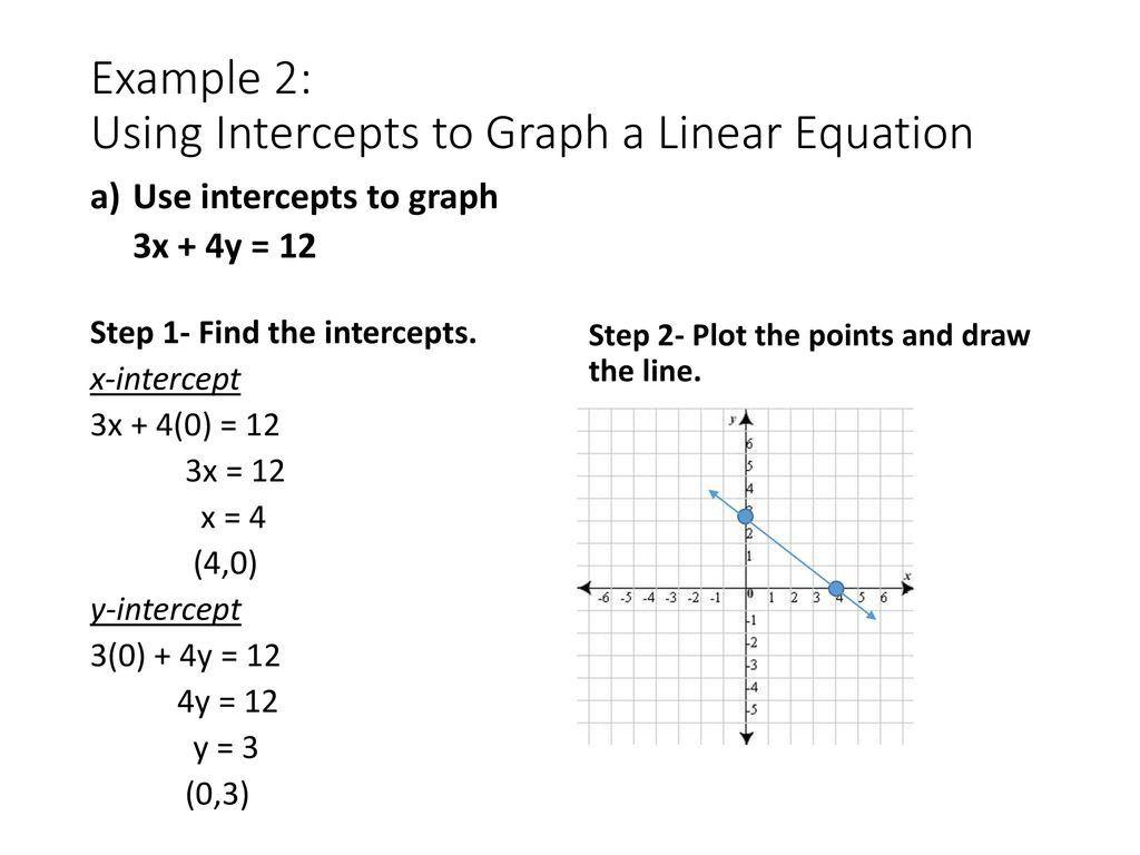 Math Worksheets X And Y Intercept 6