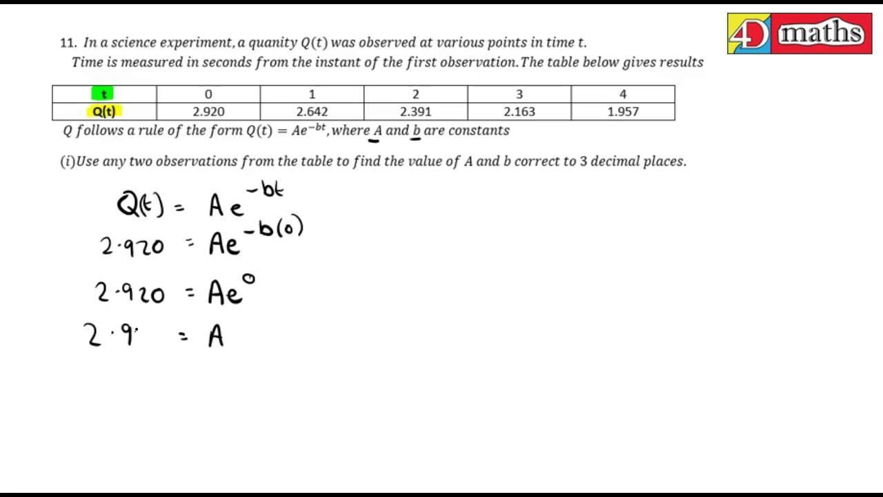 Algebra Worksheets Leaving Cert 1
