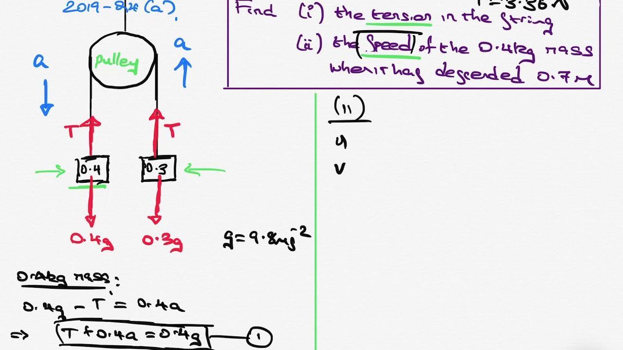 Algebra Worksheets Leaving Cert 4