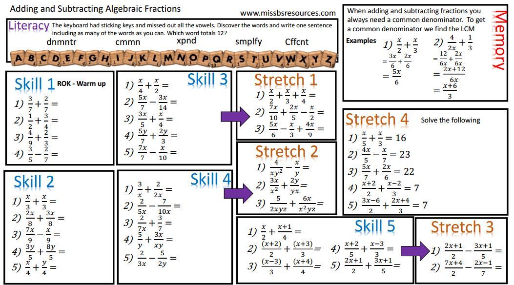 Differentiated Algebra Worksheets Ks2