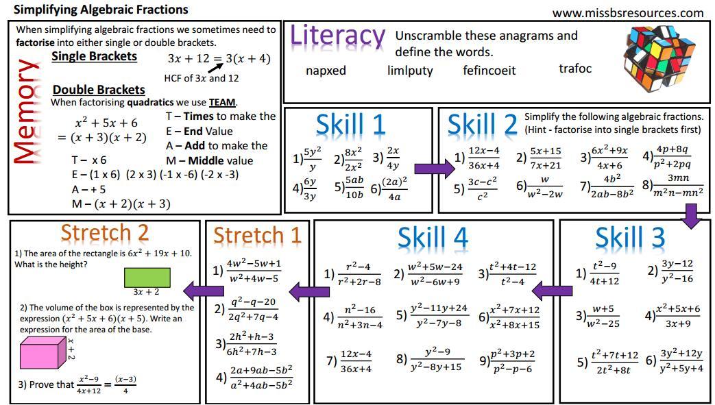 Differentiated Algebra Worksheets